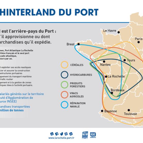 Etude-port-La-Rochelle
